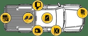 Vehicle Safety Optimisation Plan