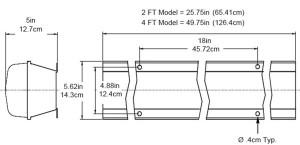Phoenix RSL LED Rough-Service Linear LED