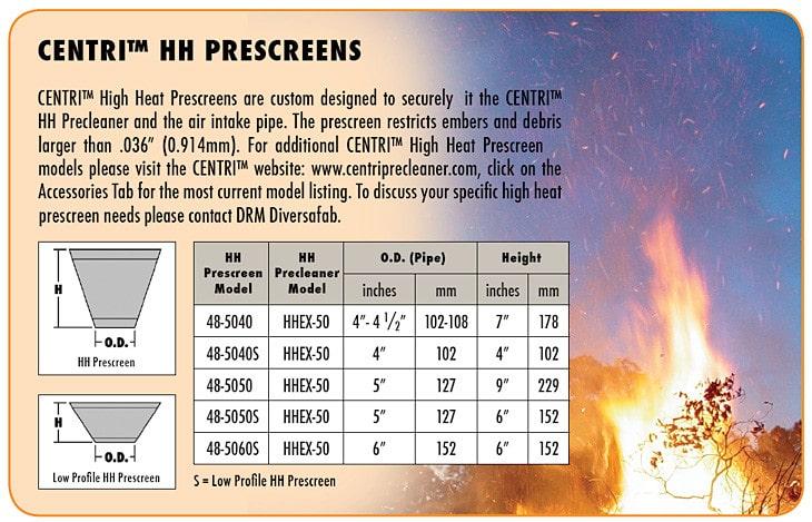 centri-HH-precleaners