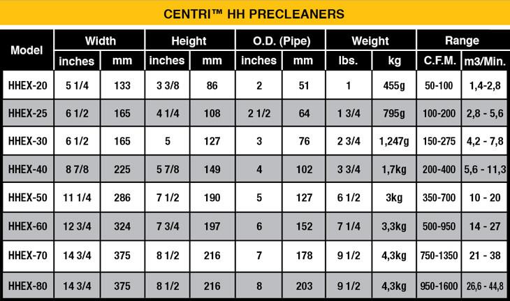 centri-HH-precleaners3