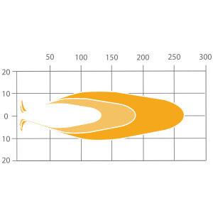 ABL 9100 SERIES HALOGEN RALLY LIGHT SPOT