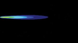 Vision X Duralux 4 Work Light beam pattern