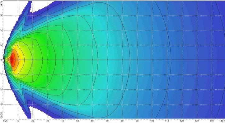 A523-wideflood-birdseye-2.5m-10deg.jpg_Copy