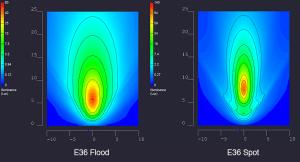 Phoenix Sturdilite E36 flood and spot pattern
