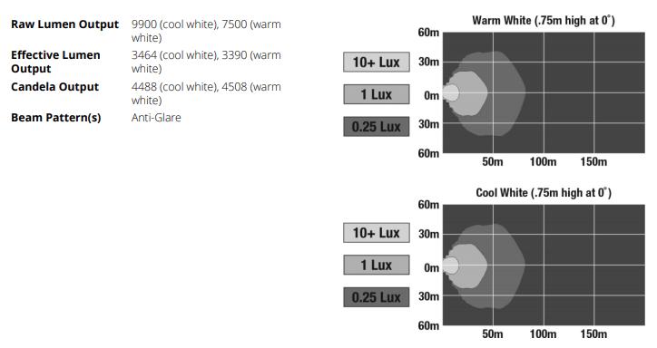 JW_526 Yellow Dual-white Anti-glare Photometric