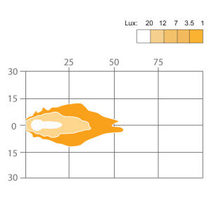 SPEAKER 8415 EVOLUTION 4.5 ROUND LED HEADLIGHTS Low Beam