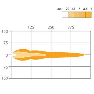 SPEAKER 8700 EVOLUTION SERIES LED HEAD LIGHT HIGH BEAM RHT