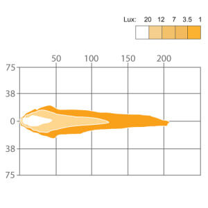 SPEAKER 8800 SERIES 4 X 6 LED HI LO BEAM HEADLIGHTS Low Beam RHT