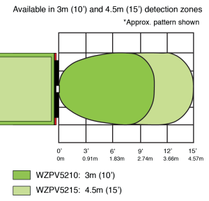 PreView WorkZone_detection_range