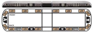 ECCO 12+ Series Vantage LED Lightbar - Model 12-20005-E