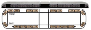 ECCO 12+ Series Vantage LED Lightbar - Model 12-20601-E