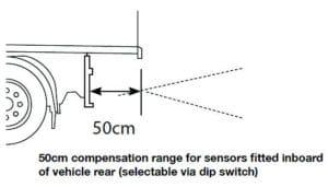 Backscan Reversing Sensor System