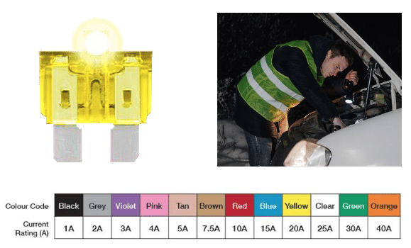 Littelfuse Smart Glow Fuses