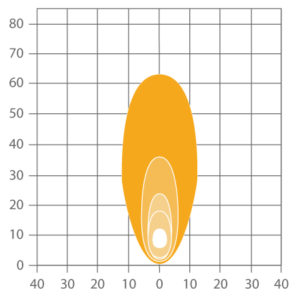 ABL RL LED1000 Compact LED Worklight - Long Range Beam Pattern