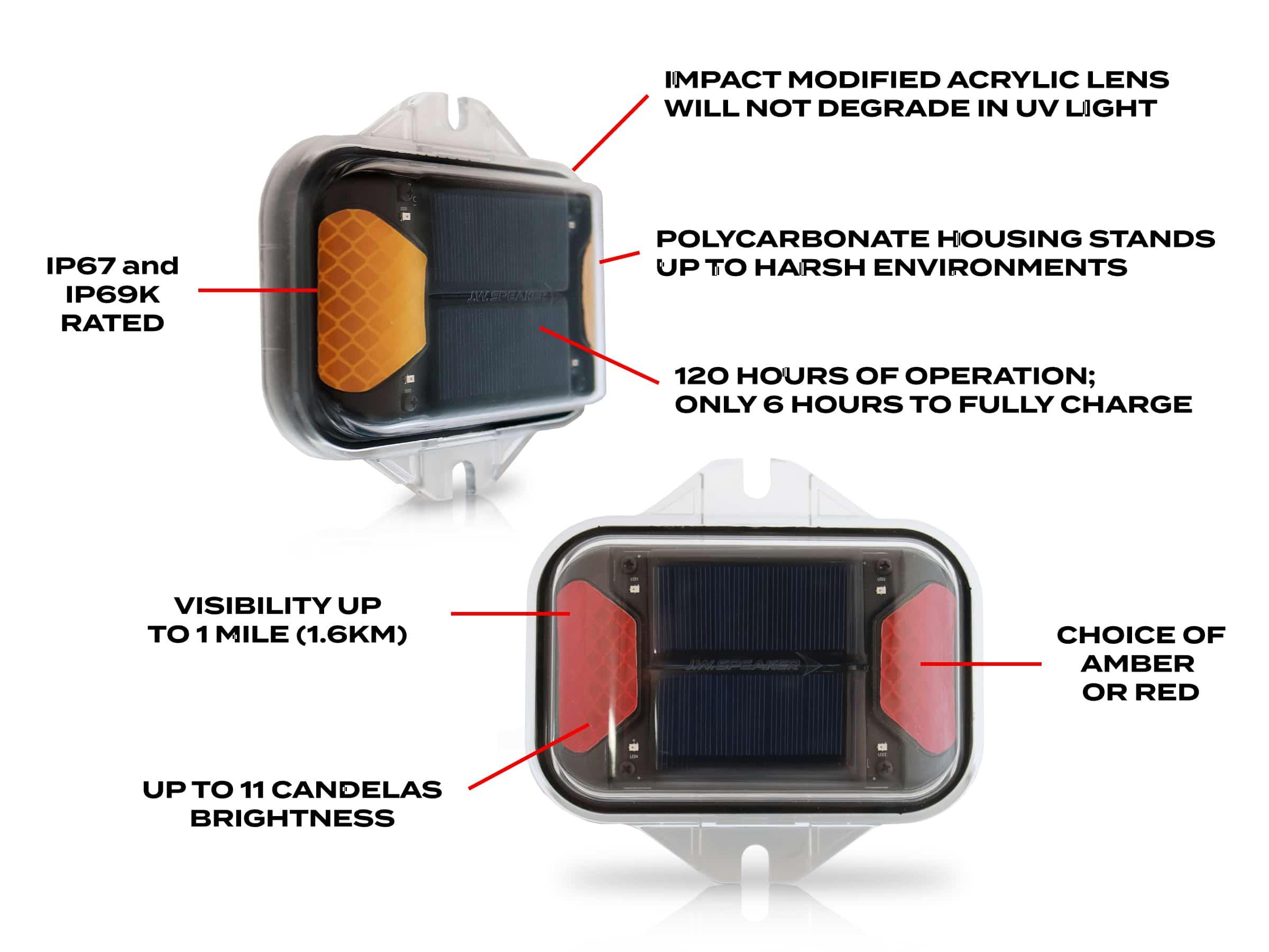 LED Solar Flasher & Warning Light