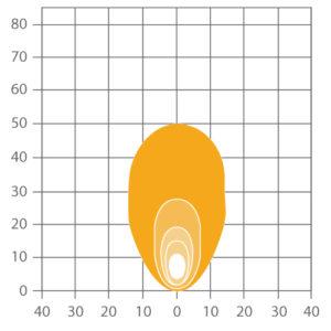 ABL SL LED1000 Compact LED Worklight - Flood Beam Pattern