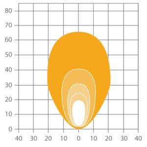 ABL SLA LED2000 Compact LED Worklight - Flood Beam Pattern