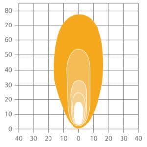 ABL SLA LED2000 Compact LED Worklight - Long Range Beam Pattern