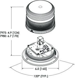 ECCO 7975 / 7980 Series